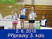 2.6.2018 - FZ Forza Přípravky 3. kolo, Český Krumlov