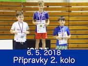 6.5.2018 - FZ Forza Přípravky 2. kolo, Český Krumlov